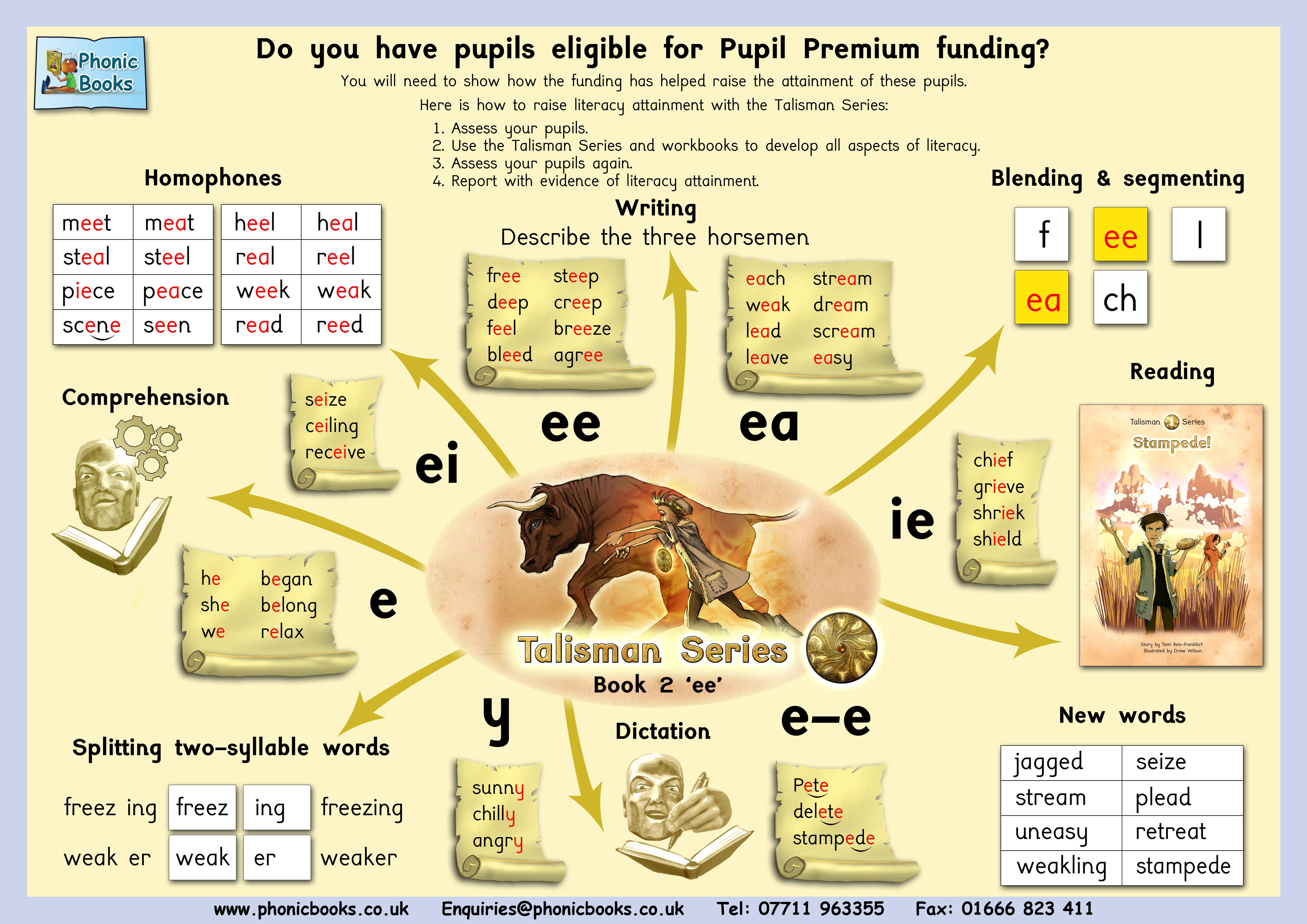Pupil Premium - Talisman